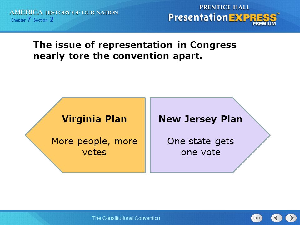 Chapter 7 Section 2 The Constitutional Convention The issue of representation in Congress nearly tore the convention apart. Virginia Plan More people,