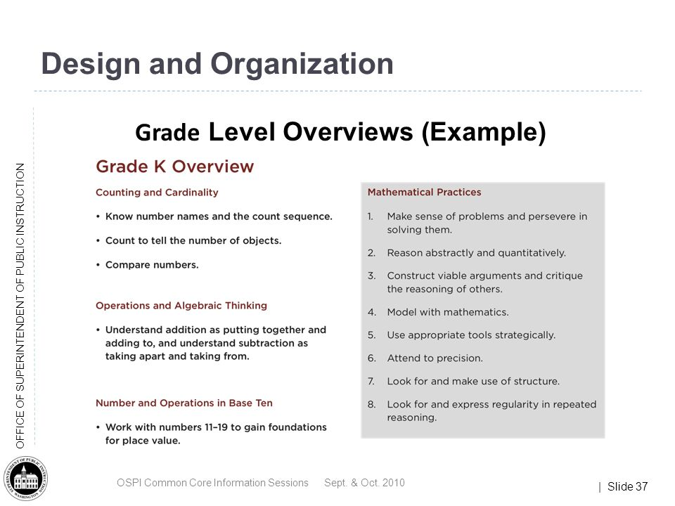 | Slide 37 OFFICE OF SUPERINTENDENT OF PUBLIC INSTRUCTION Design and Organization OSPI Common Core Information Sessions Sept.