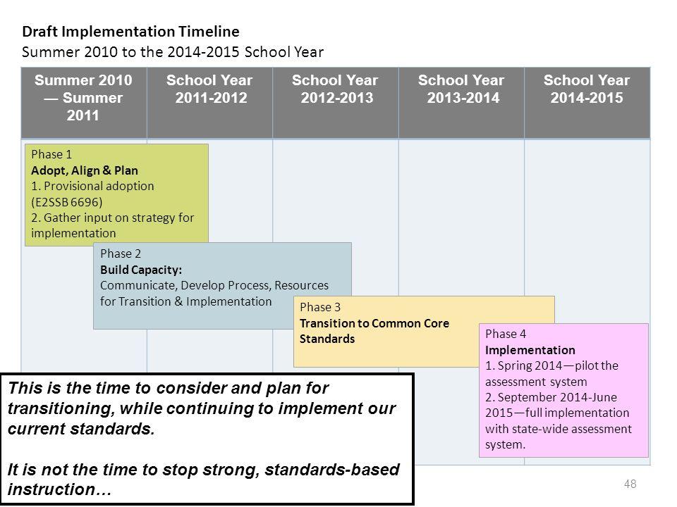 48 Summer 2010 Summer 2011 School Year 2011-2012 School Year 2012-2013 School Year 2013-2014 School Year 2014-2015 Phase 1 Adopt, Align & Plan 1.