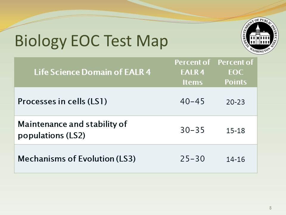 Biology EOC Test Map Life Science Domain of EALR 4 Percent of EALR 4 Items Percent of EOC Points Processes in cells (LS1)40-45 20-23 Maintenance and stability of populations (LS2) 30-35 15-18 Mechanisms of Evolution (LS3)25-30 14-16 8
