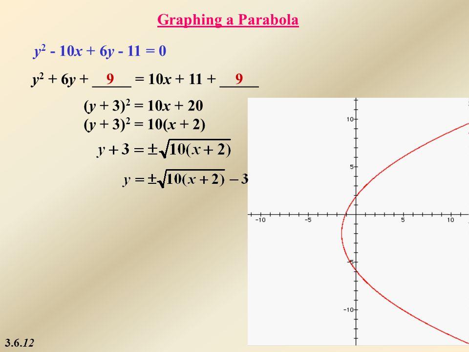 Graphing a Parabola y 2 - 10x + 6y - 11 = 0 99y 2 + 6y + _____ = 10x + 11 + _____ (y + 3) 2 = 10x + 20 (y + 3) 2 = 10(x + 2) 3.6.12