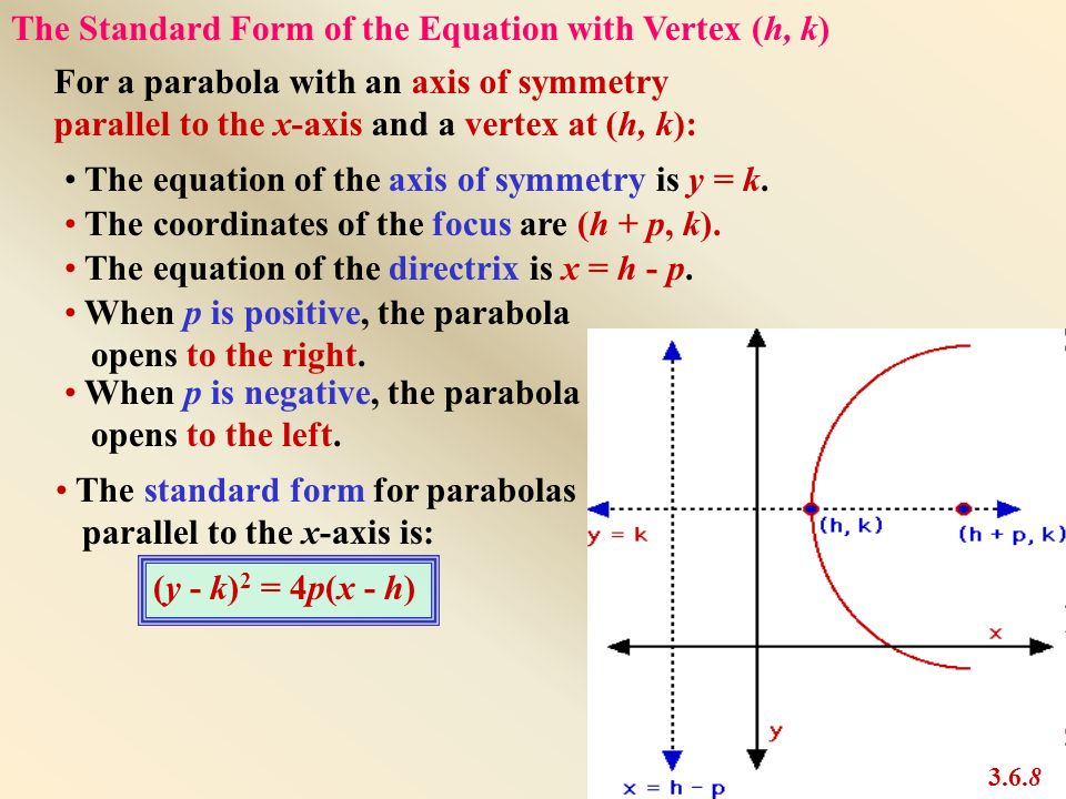 For a parabola with an axis of symmetry parallel to the x-axis and a vertex at (h, k): The equation of the axis of symmetry is y = k. The coordinates