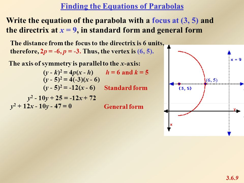 Finding the Equations of Parabolas Write the equation of the parabola with a focus at (3, 5) and the directrix at x = 9, in standard form and general