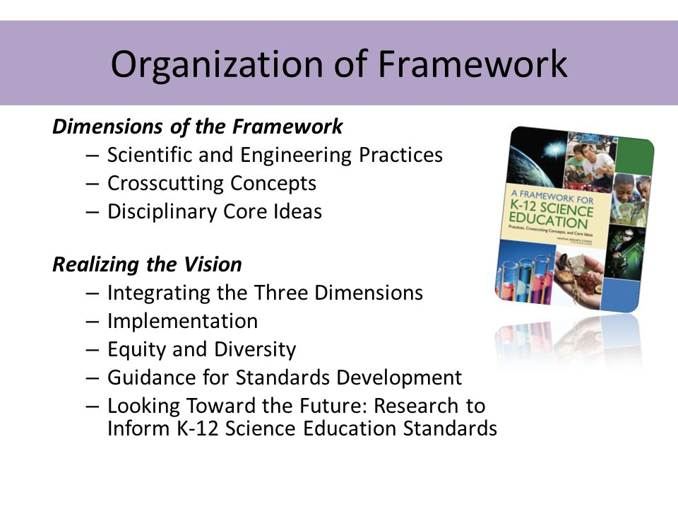Organization of Framework Dimensions of the Framework – Scientific and Engineering Practices – Crosscutting Concepts – Disciplinary Core Ideas Realizi