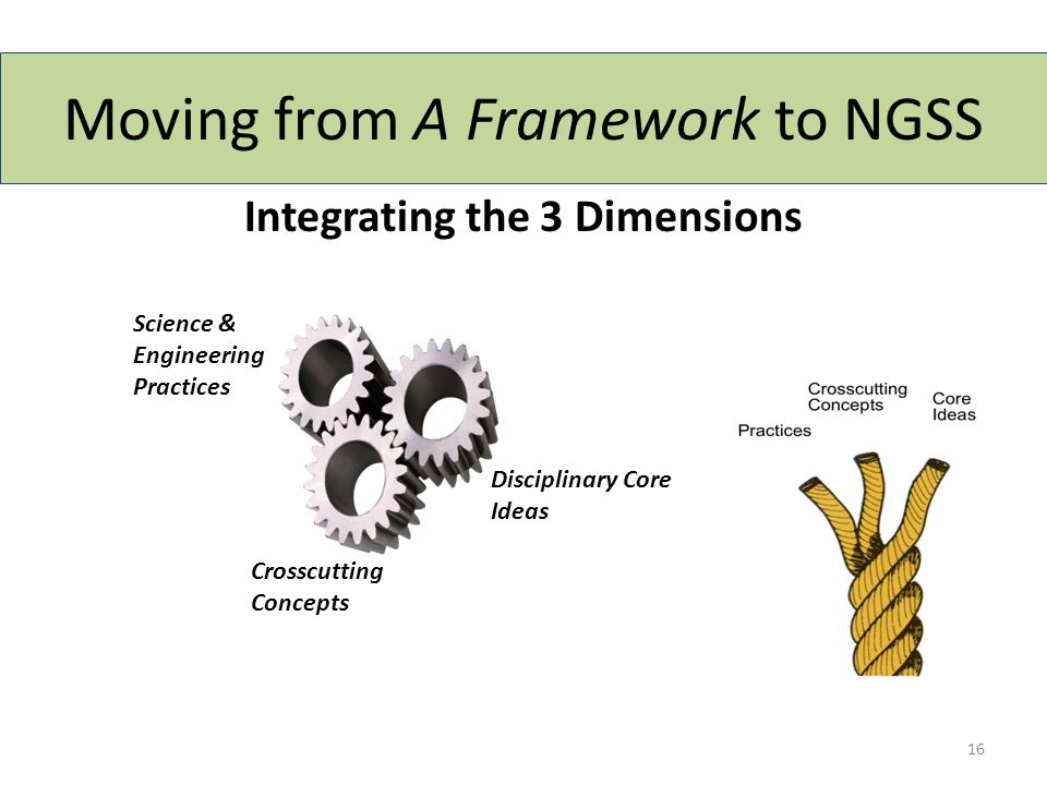 Moving from A Framework to NGSS Integrating the 3 Dimensions Science & Engineering Practices Crosscutting Concepts Disciplinary Core Ideas 16