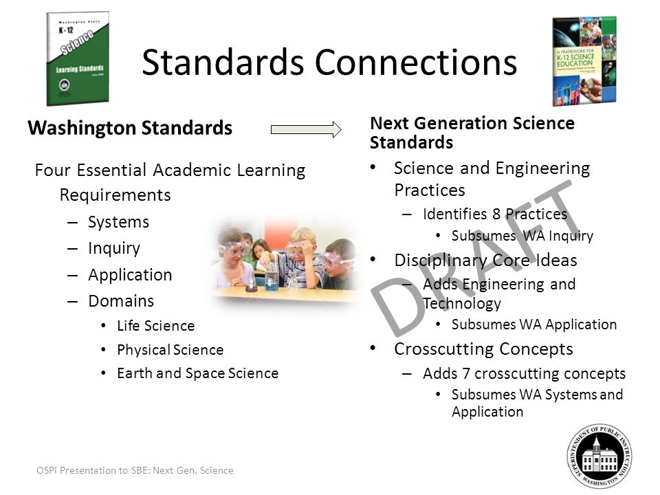 Standards Connections Washington Standards Four Essential Academic Learning Requirements – Systems – Inquiry – Application – Domains Life Science Phys