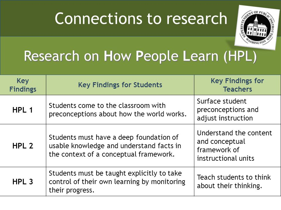 Connections to research Key Findings Key Findings for Students Key Findings for Teachers HPL 1 Students come to the classroom with preconceptions abou