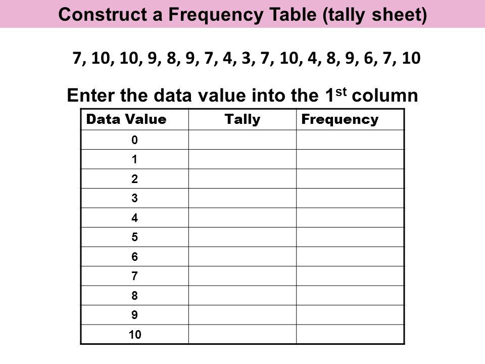 Construct a Frequency Table (tally sheet) Enter a tally for each entry.