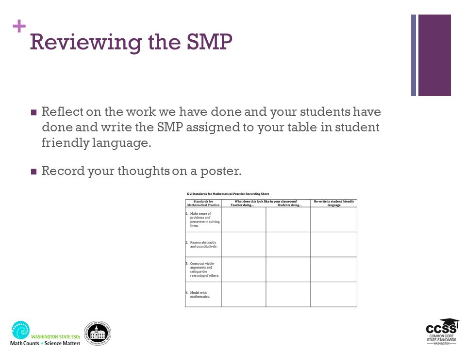 + Reviewing the SMP Reflect on the work we have done and your students have done and write the SMP assigned to your table in student friendly language