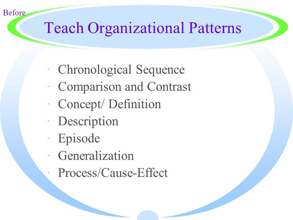 Teach Organizational Patterns ·Chronological Sequence ·Comparison and Contrast ·Concept/ Definition ·Description ·Episode ·Generalization ·Process/Cau