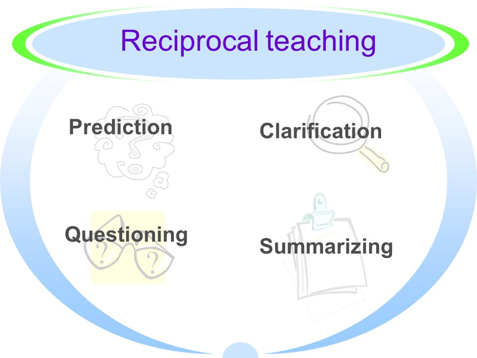 Clarification Questioning Summarizing Prediction Reciprocal teaching