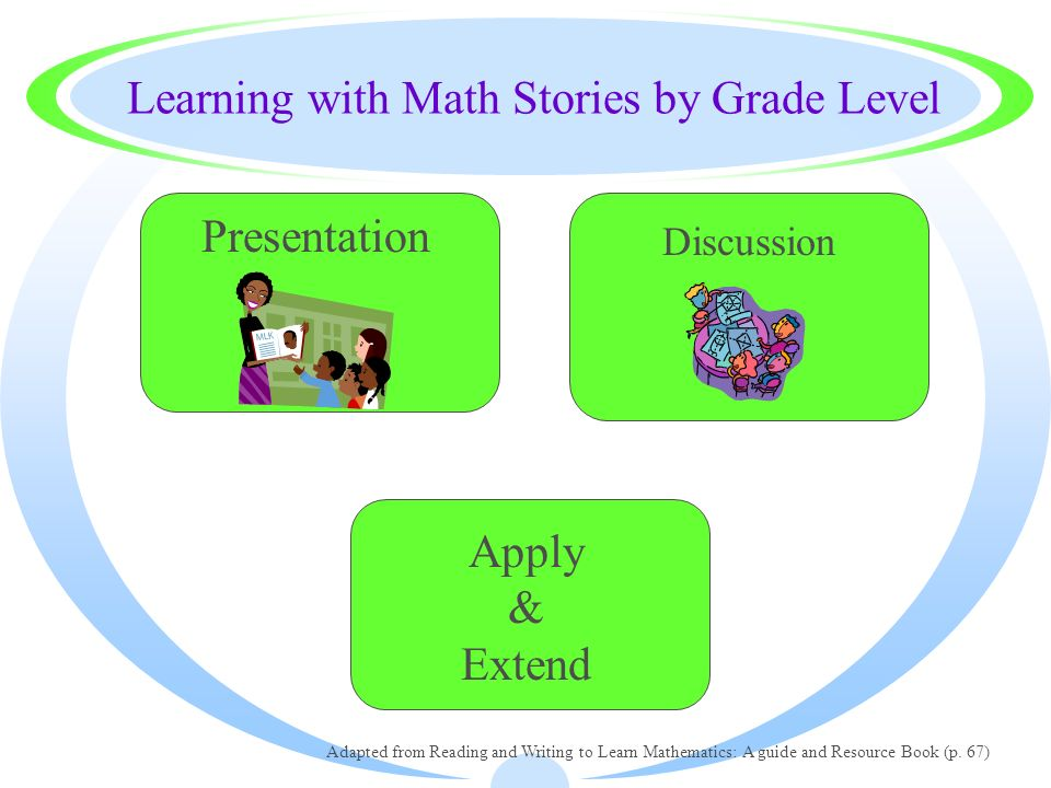 Learning with Math Stories by Grade Level Adapted from Reading and Writing to Learn Mathematics: A guide and Resource Book (p. 67) Presentation Discus