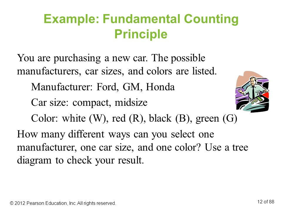 Example: Fundamental Counting Principle You are purchasing a new car. The possible manufacturers, car sizes, and colors are listed. Manufacturer: Ford
