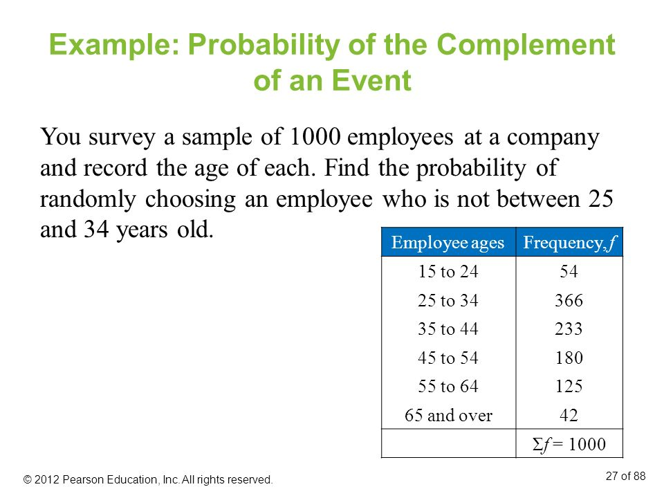 Example: Probability of the Complement of an Event You survey a sample of 1000 employees at a company and record the age of each. Find the probability