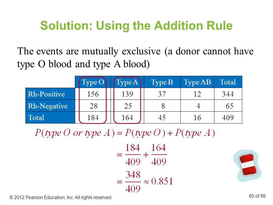 Solution: Using the Addition Rule The events are mutually exclusive (a donor cannot have type O blood and type A blood) Type OType AType BType ABTotal