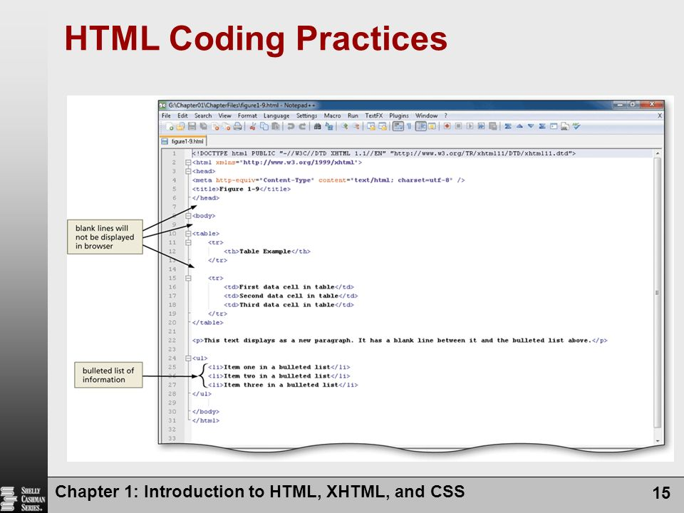 Chapter 1: Introduction to HTML, XHTML, and CSS 15 HTML Coding Practices