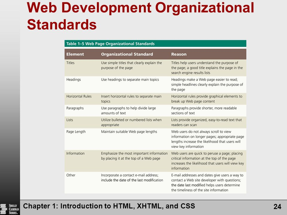 Web Development Organizational Standards Chapter 1: Introduction to HTML, XHTML, and CSS 24