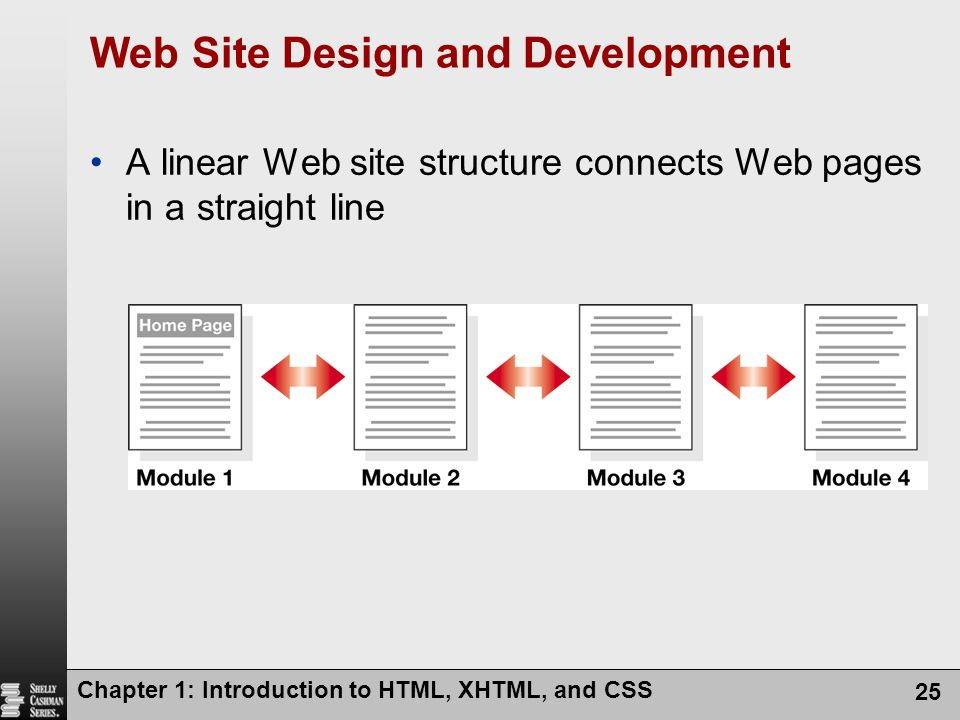 Chapter 1: Introduction to HTML, XHTML, and CSS 25 Web Site Design and Development A linear Web site structure connects Web pages in a straight line