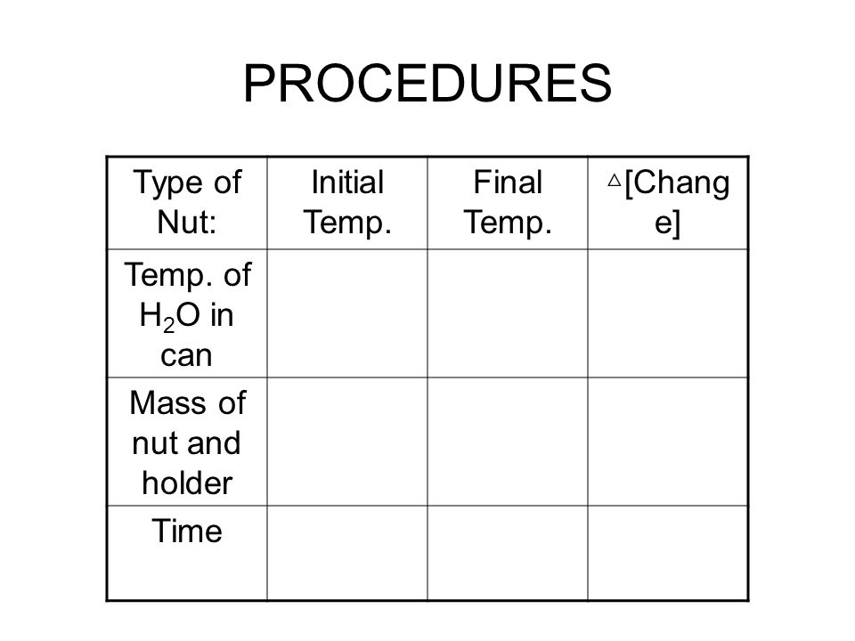 PROCEDURES Type of Nut: Initial Temp. Final Temp. [Chang e] Temp. of H 2 O in can Mass of nut and holder Time