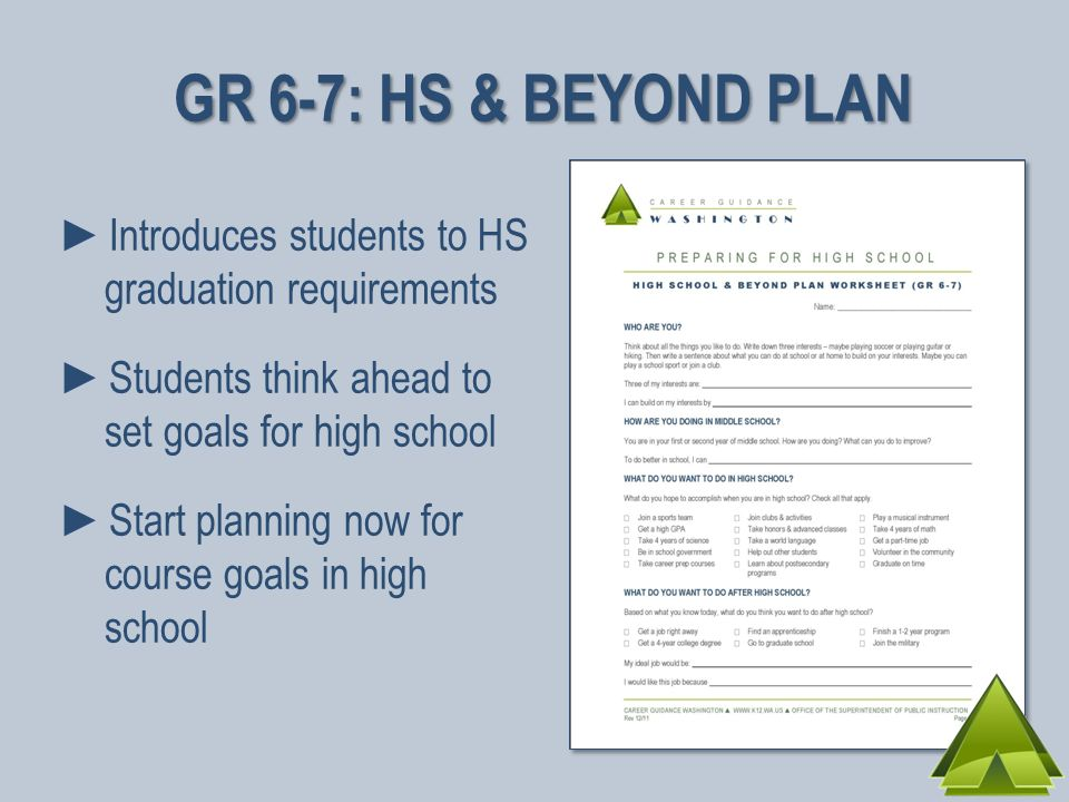 GR 6-7: HS & BEYOND PLAN Introduces students to HS graduation requirements Students think ahead to set goals for high school Start planning now for course goals in high school