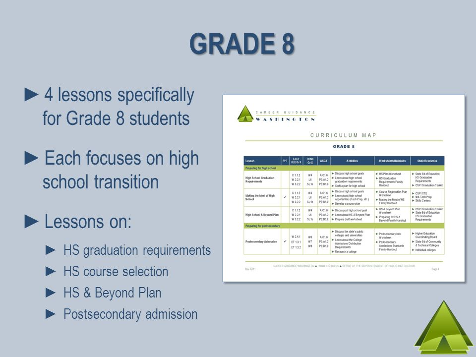 GRADE 8 4 lessons specifically for Grade 8 students Each focuses on high school transition Lessons on: HS graduation requirements HS course selection HS & Beyond Plan Postsecondary admission