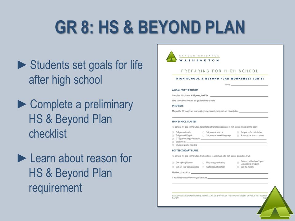 GR 8: HS & BEYOND PLAN Students set goals for life after high school Complete a preliminary HS & Beyond Plan checklist Learn about reason for HS & Beyond Plan requirement