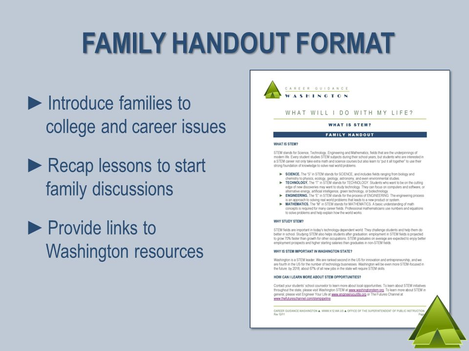 FAMILY HANDOUT FORMAT Introduce families to college and career issues Recap lessons to start family discussions Provide links to Washington resources