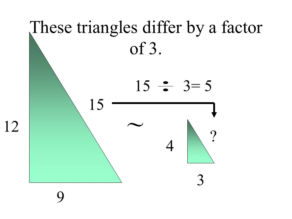 These triangles differ by a factor of 3. 12 9 15 4 3 ? 15 3= 5