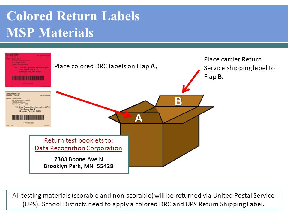 AB Colored Return Labels MSP Materials Place colored DRC labels on Flap A.