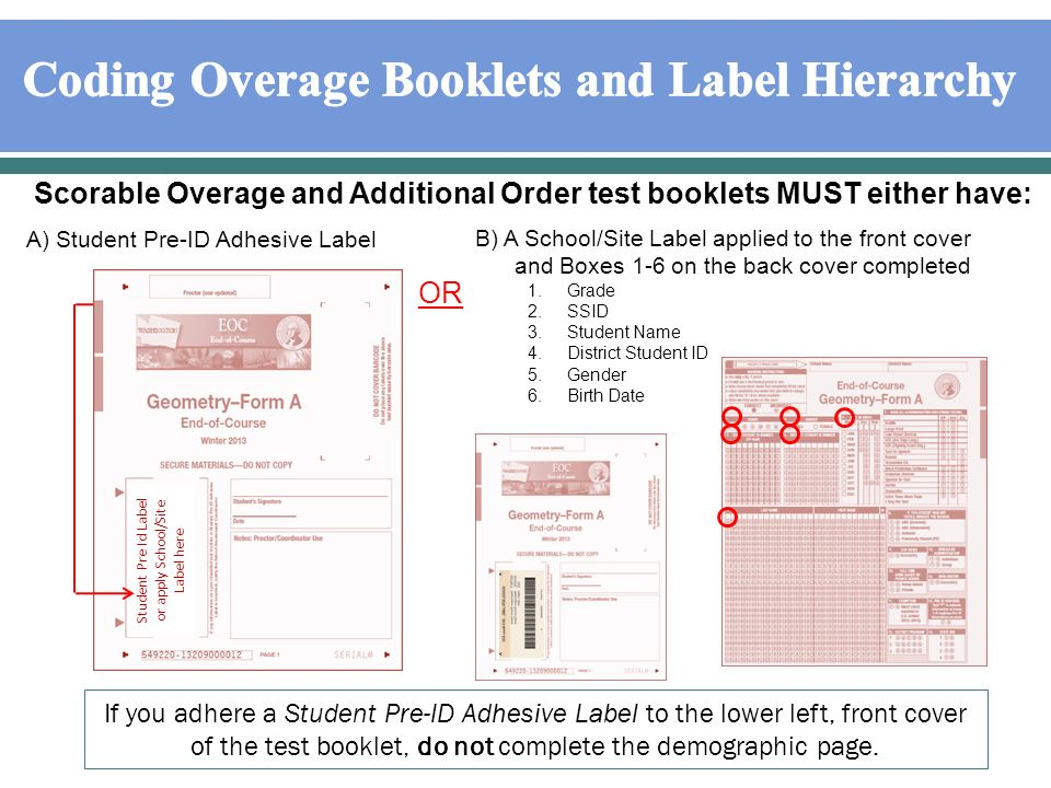 Scorable Overage and Additional Order test booklets MUST either have: B) A School/Site Label applied to the front cover and Boxes 1-6 on the back cover completed 1.Grade 2.SSID 3.Student Name 4.District Student ID 5.Gender 6.Birth Date A) Student Pre-ID Adhesive Label If you adhere a Student Pre-ID Adhesive Label to the lower left, front cover of the test booklet, do not complete the demographic page.