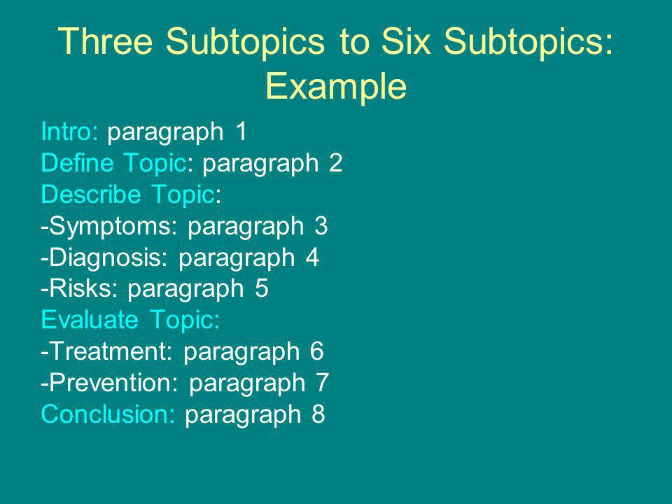 Three Subtopics to Six Subtopics: Example Intro: paragraph 1 Define Topic: paragraph 2 Describe Topic: -Symptoms: paragraph 3 -Diagnosis: paragraph 4 -Risks: paragraph 5 Evaluate Topic: -Treatment: paragraph 6 -Prevention: paragraph 7 Conclusion: paragraph 8