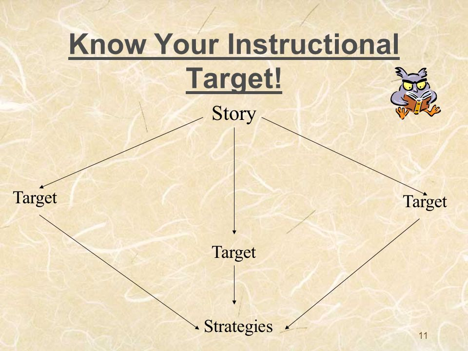 11 Know Your Instructional Target! Target Strategies Story