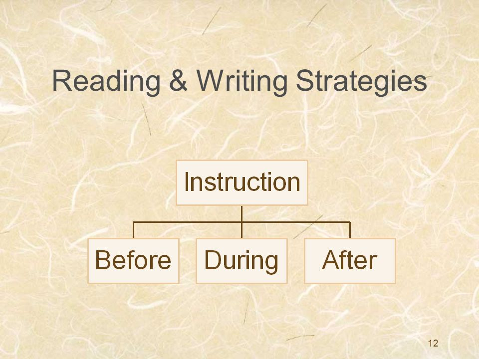 12 Reading & Writing Strategies
