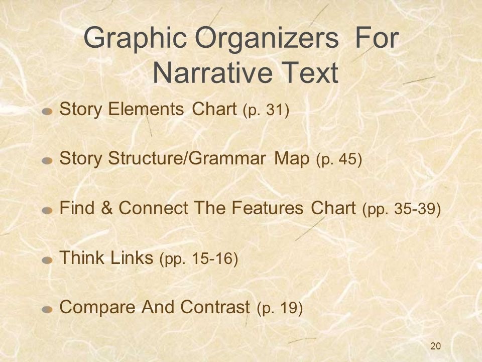 20 Graphic Organizers For Narrative Text Story Elements Chart (p. 31) Story Structure/Grammar Map (p. 45) Find & Connect The Features Chart (pp. 35-39