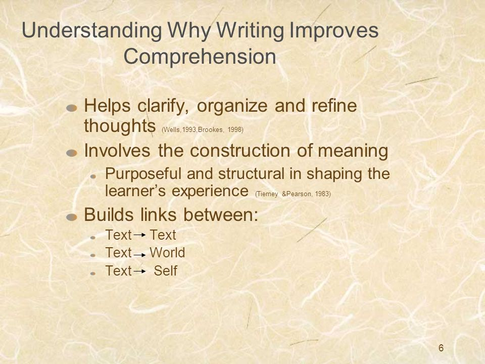 6 Understanding Why Writing Improves Comprehension Helps clarify, organize and refine thoughts (Wells,1993,Brookes, 1998) Involves the construction of