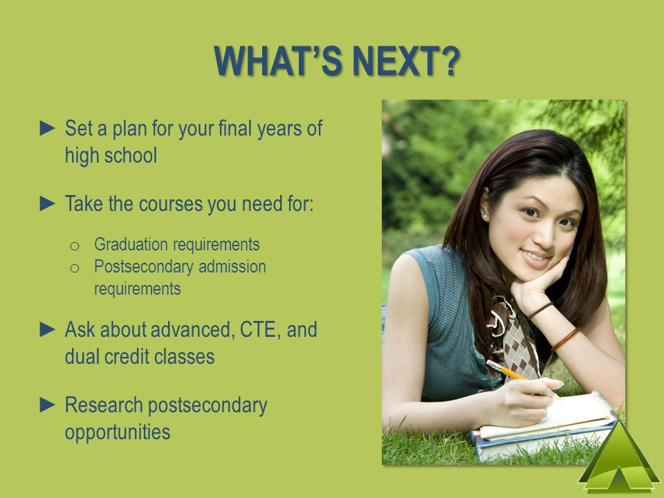 Set a plan for your final years of high school Take the courses you need for: o Graduation requirements o Postsecondary admission requirements Ask about advanced, CTE, and dual credit classes Research postsecondary opportunities WHATS NEXT