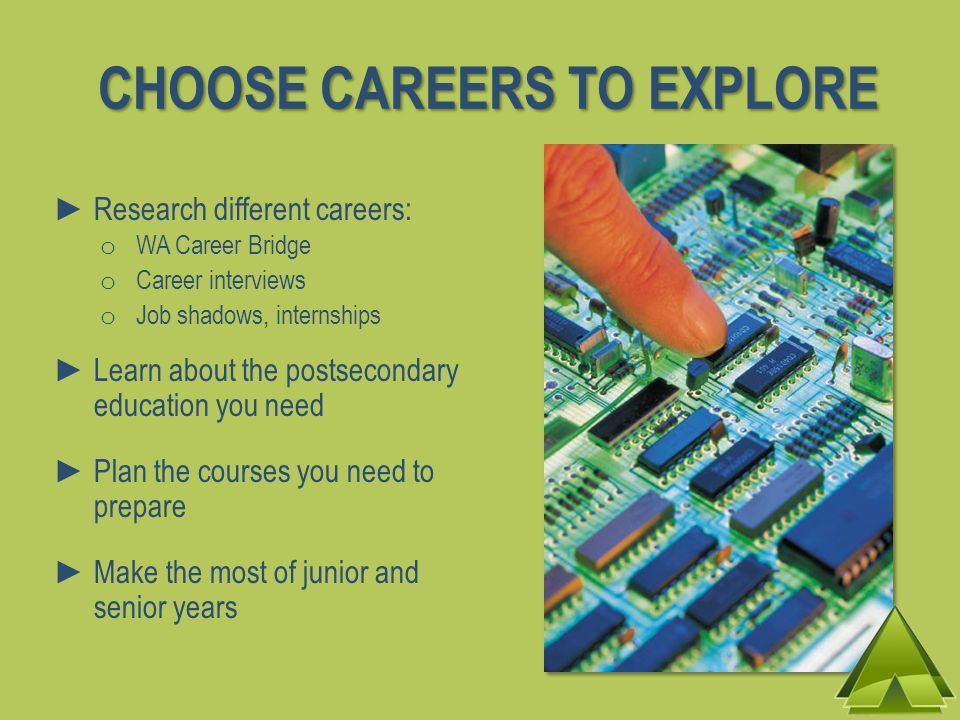 CHOOSE CAREERS TO EXPLORE Research different careers: o WA Career Bridge o Career interviews o Job shadows, internships Learn about the postsecondary education you need Plan the courses you need to prepare Make the most of junior and senior years