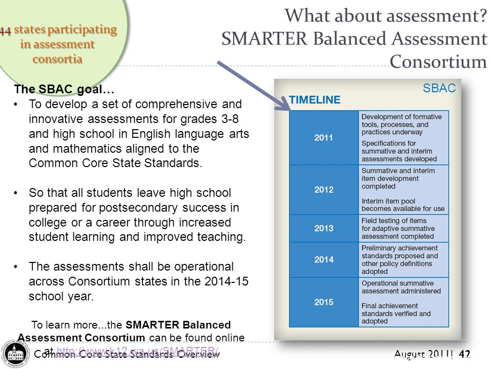 Common Core State Standards Overview August 2011| 42 Source: Center for K–12 Assessment & Performance Management at ETS What about assessment.
