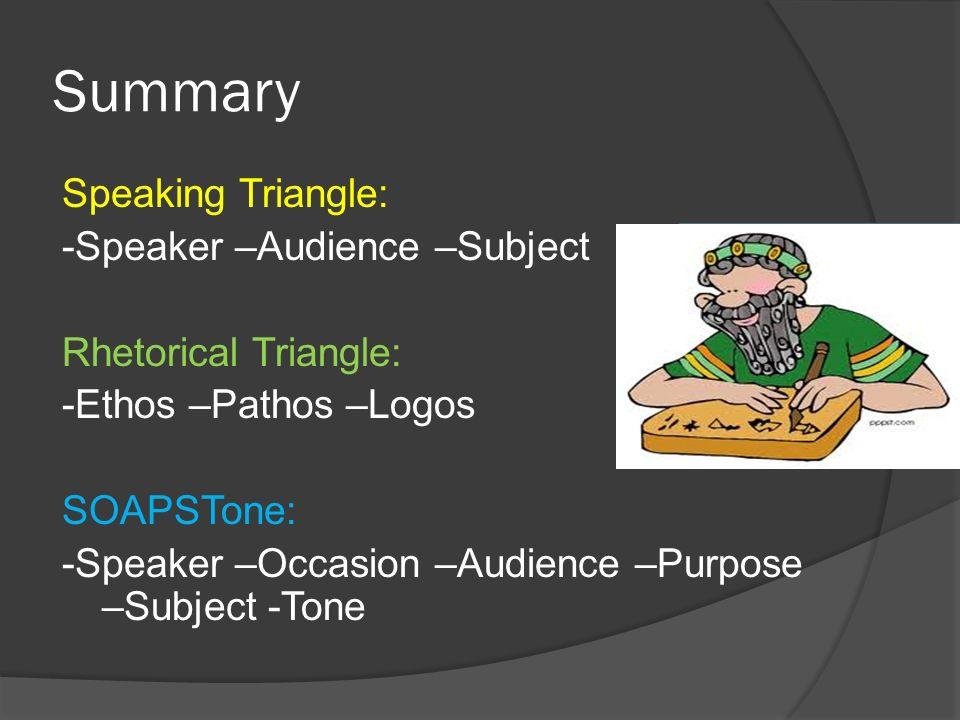 Summary Speaking Triangle: -Speaker –Audience –Subject Rhetorical Triangle: -Ethos –Pathos –Logos SOAPSTone: -Speaker –Occasion –Audience –Purpose –Su