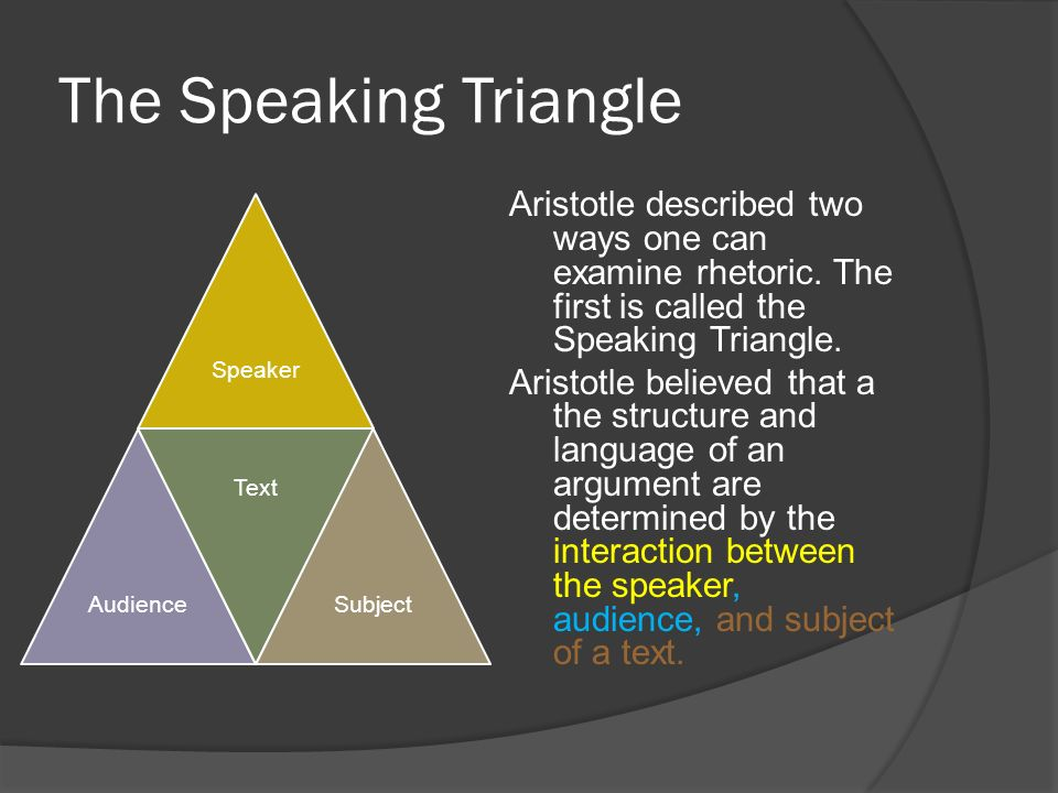 The Speaking Triangle Aristotle described two ways one can examine rhetoric.