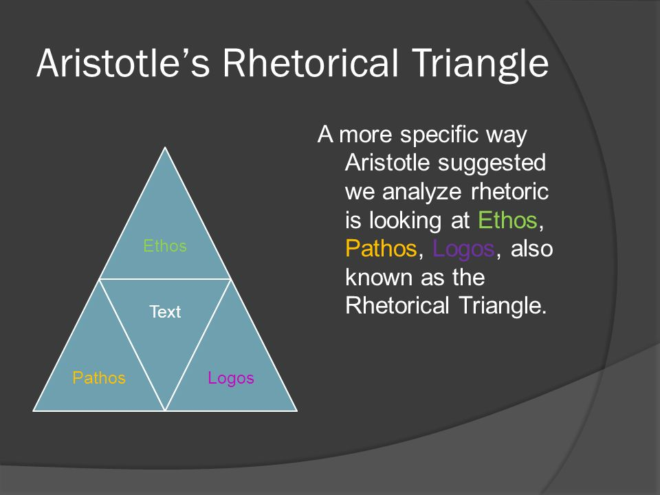 Aristotles Rhetorical Triangle EthosPathos Text Logos A more specific way Aristotle suggested we analyze rhetoric is looking at Ethos, Pathos, Logos, also known as the Rhetorical Triangle.