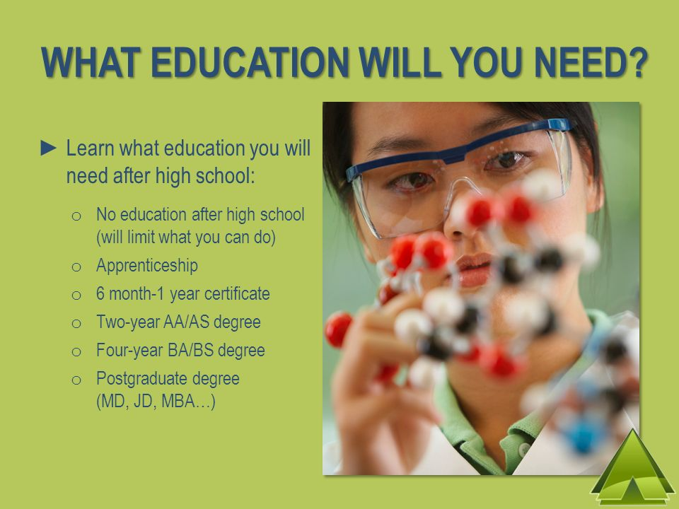 WHAT EDUCATION WILL YOU NEED? Learn what education you will need after high school: o No education after high school (will limit what you can do) o Ap
