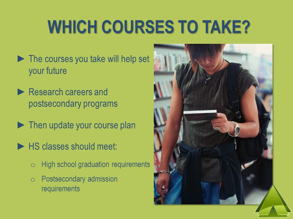 WHICH COURSES TO TAKE? The courses you take will help set your future Research careers and postsecondary programs Then update your course plan HS clas