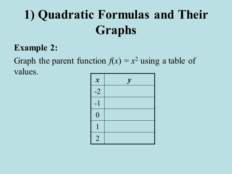 1) Quadratic Formulas and Their Graphs Example 2: Graph the parent function f(x) = x 2 using a table of values. xy -2 0 1 2