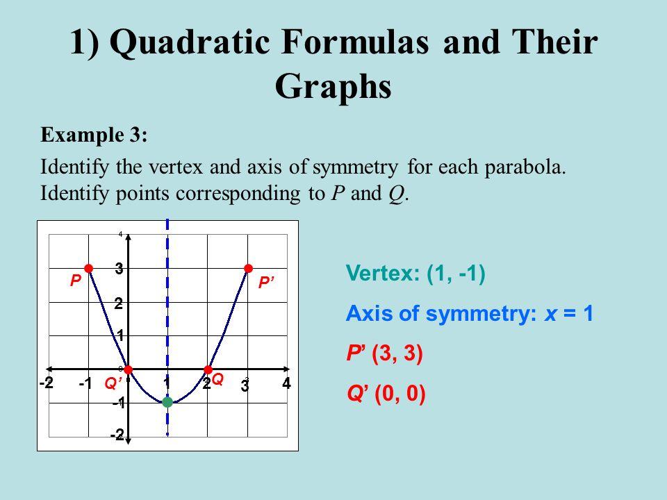 Graph Parabolas Vertex Form Pd2math2015 16