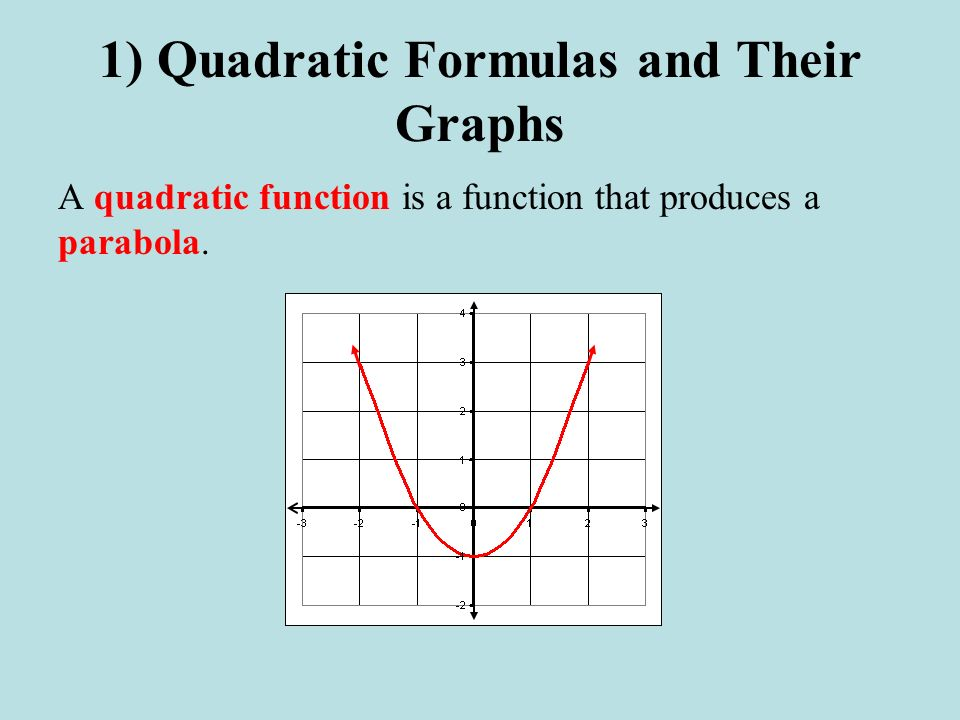 1) Quadratic Formulas and Their Graphs The equation of a quadratic function can be written in standard form.