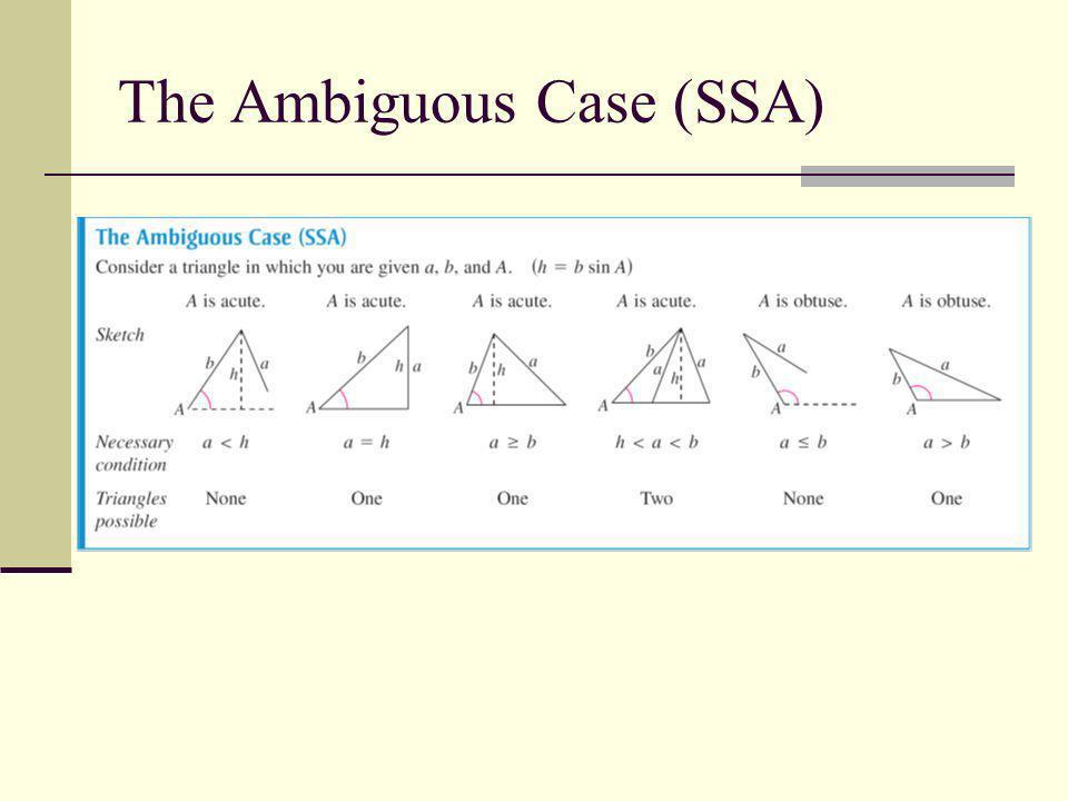 The Ambiguous Case (SSA)