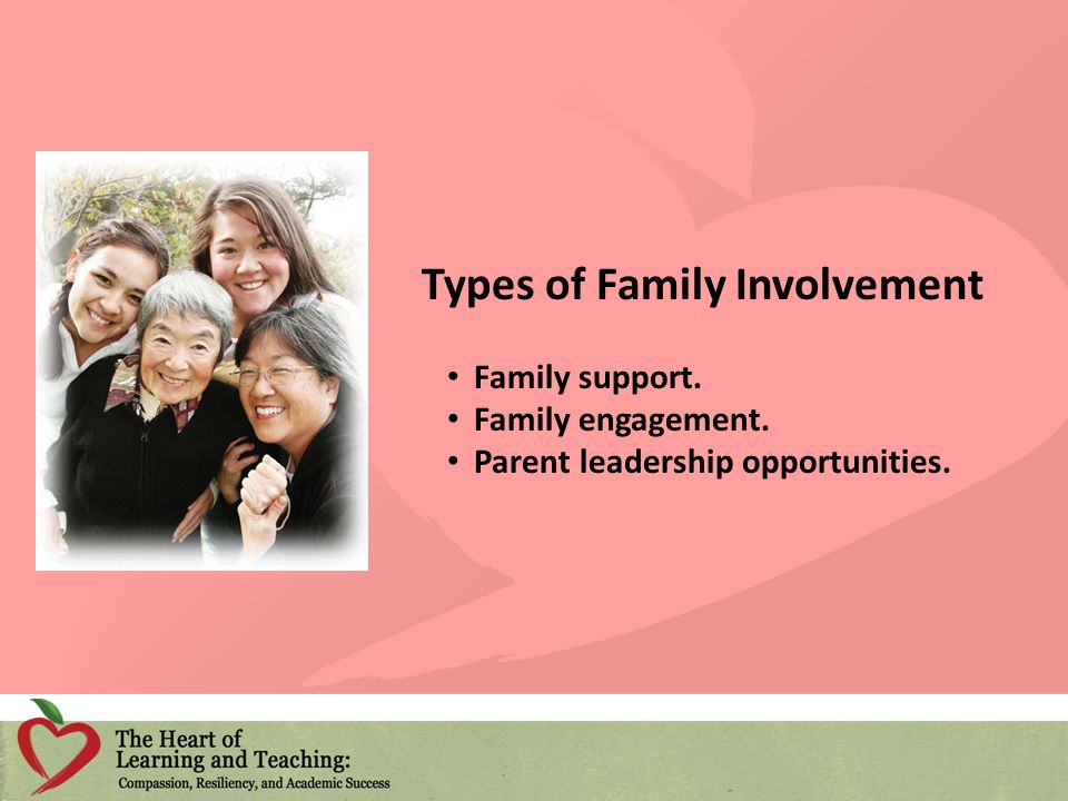 Types of Family Involvement Family support. Family engagement. Parent leadership opportunities.