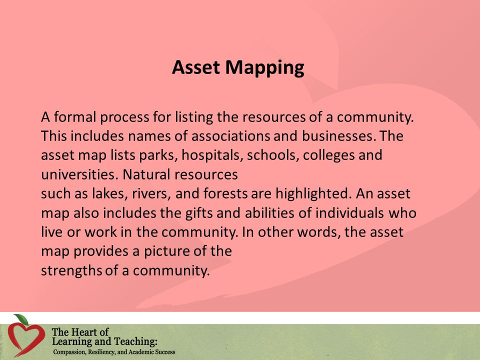 Asset Mapping A formal process for listing the resources of a community. This includes names of associations and businesses. The asset map lists parks