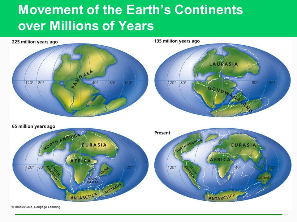 Movement of the Earths Continents over Millions of Years